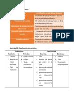 Actividad 2 Ficha Técnica (1).docx