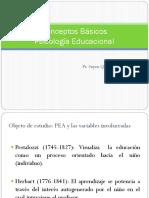 Presentación psicología educacional