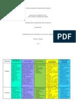 cuadro comparativo condiciones de trabajo 1.docx