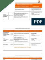 Organizador ICSE_ 1_2019ok.pdf