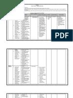 Silabus Kelas 2 Tema 3 Subtema 2.docx