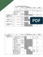 Indikasi Program Utama Rtrw 2013-2033
