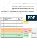 práctica2 - formulación