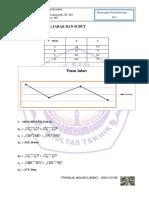 Laporan PGJ FRINSILIA JAGLIEN LIANDO (16021101158).docx