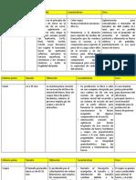 Materias primas (Pelet, Coque, Sinter, Fundentes) Preliminar.pptx