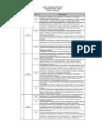 Daftar Rencana Damlir 29 Aprl - 07 Mei 2019