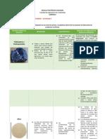 MATERIAS-PRIMAS-NO-PLÁSTICAS.pdf