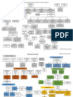 Fluxograma Das Optativas - Engenharia Elétrica UFG