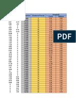 Excel Corte y Relleno - Caminos II Civil 8-1