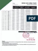 ICPQ-Bảng giá