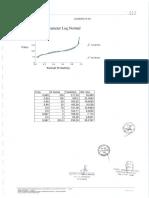 Anexo IV Estudio de Hidrologia e Hidraulica-pag15