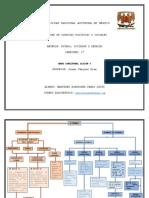 3.1. Conceptos Juridicos mapa conceptual