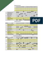 ANALISIS TRIAL SPM 2018.pdf