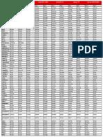 SURvsSUS-18HIP3TVKUWHX--5000089252.pdf
