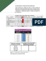 Factores de Agrupamiento y Correccion Por Temperatura