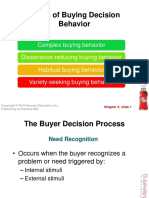 Types of Buying Decision Process