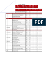 Npdg0104_asam Pulo Mw Quality Audit