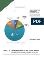 Matriz Energética Brasil