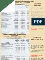 INDICADORES FINANCIEROS COOMEVA