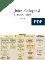 Hemoglobin, Collagen & Elastin Files