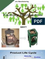Bm Case Study - Pictorial Presentation