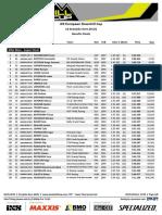 Result Finals - iXS EDC #2 Kranjska Gora 2019
