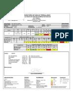 Analisis de Suelo Feb-2019.pdf