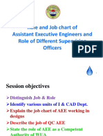 Vrs-Role and Job Chart of AEE- Different Supervising Officers