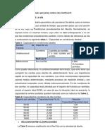 Leyes Peruanas Sobre Vías Multicarril