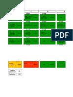 Flujograma Contaduría Publica - unimet