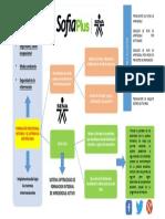 FORMACIÓN PROFESIONAL INTEGRAL Y EL SISTEMA DE GESTIÓN SENA - PABLO GD.pdf