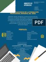 Modelo Pedagogico de La Formacion Profesional Integral Del Sena