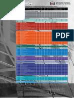 ponderaciones-carreras-santiago-admision-unab (1).pdf