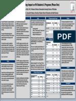 CT Study Poster PAEA Oct 2018.pdf