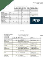 AaFurniture Standards 2014 Brookdale Revision, 2014-8-11