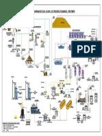 DIAGRAMA DE FLUJO - PLANTA DE PROCESOS PUCAMARCA 17500 TMSPD.pdf