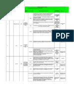 S1. Formato Matriz Requisitos Legales Xxxx
