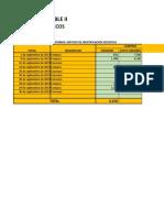 Plantilla Metodos de Valuacion de Inventarios