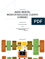 MAPA MENTAL PRIMER RESP.docx