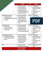 ne-bc plan of study
