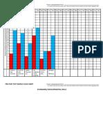 pre post chart