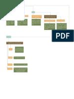 Graficos Tridimencional en La Web