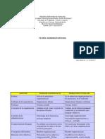 Teorias-Administrativas-OSCAR BECERRA CI 8109577