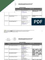 CENTROS DE CAPACITACION DE LA SCT.pdf