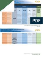 Matriz de elementos de los contratos mercantiles estudiados en la Sesión 2.docx
