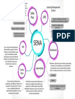 Mapa Conceptual Sena