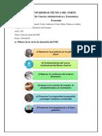 Pilares de la carta de Intención FMI