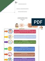 ACTIVIDAD INDIVIDUAL INGLES 1.pptx