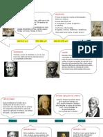 96310940-Linea-del-tiempo.pdf