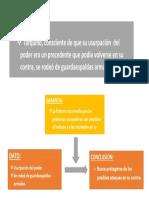 Ejemplo corregido, argumentos basados en presedentes.docx
